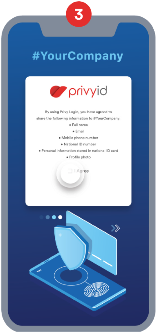 PrivyID PrivyPass How to Work: User consents to sharing their personal information