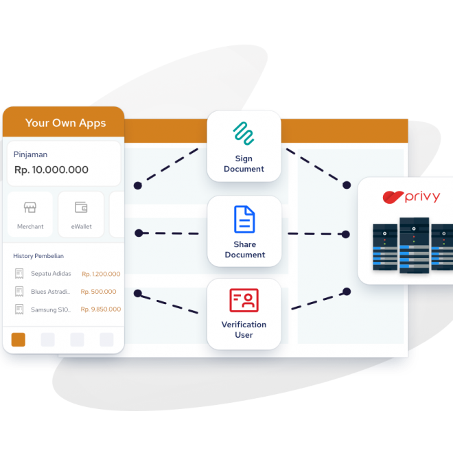 Learn more about Privy Electronic Signature Integration for Business: API Suite